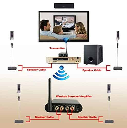 wireless surround sound speaker solutions make life click example installation diagram