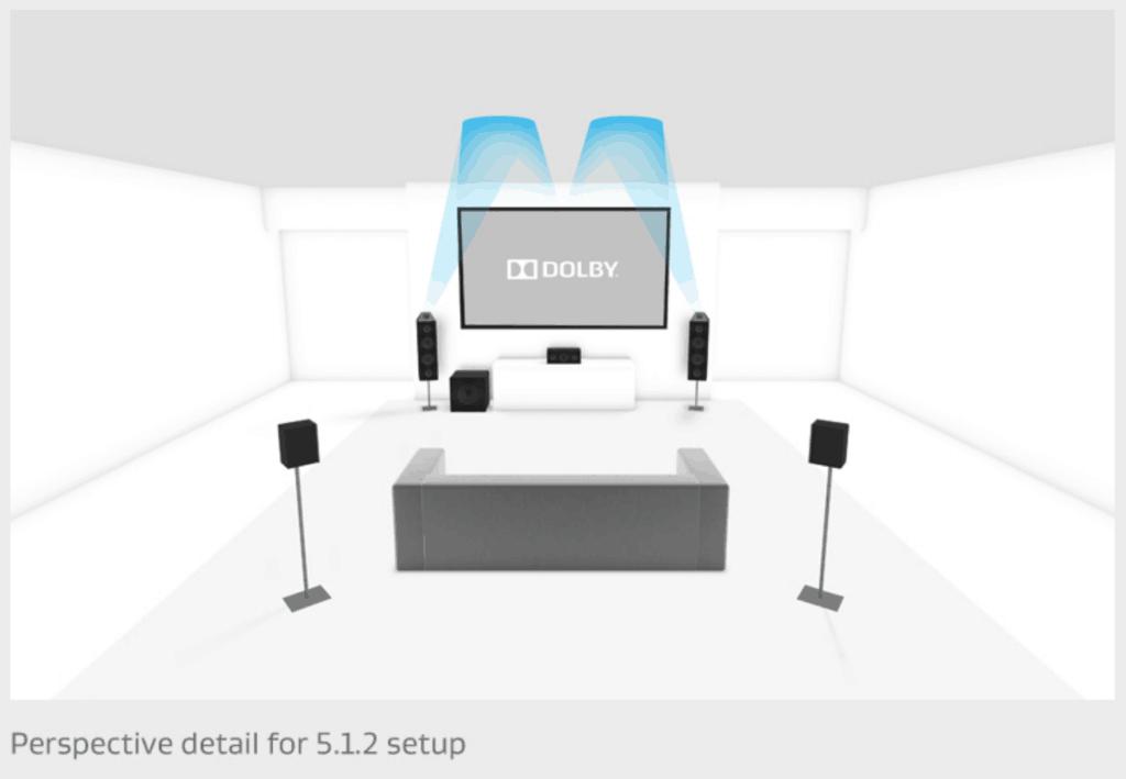 Dobly Atmos up-firing speaker diagram
